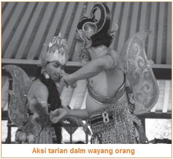 Wayang Orang - Contoh Jenis-Jenis Teater Tradisional di Indonesia