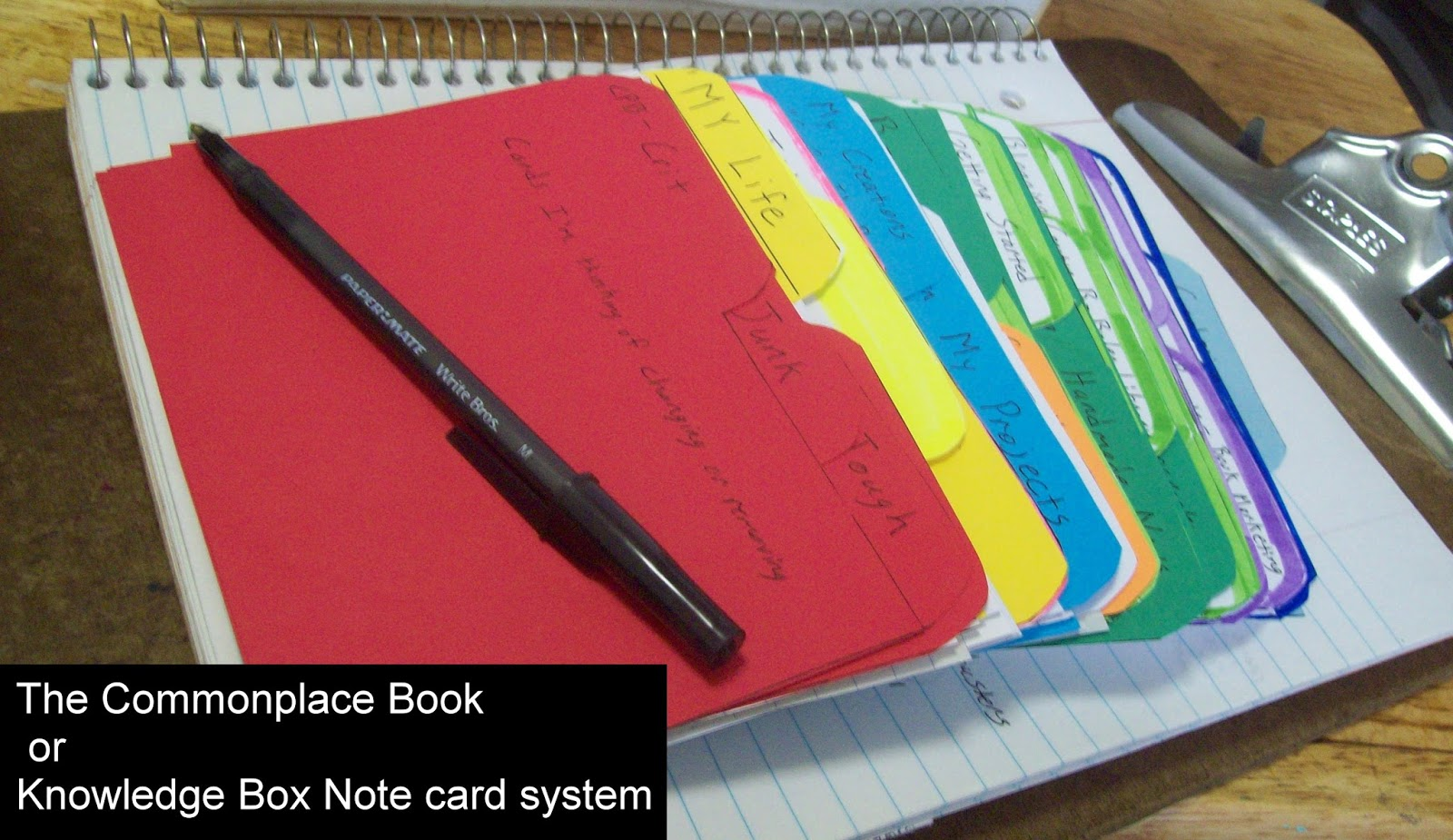 the commonplace book or knowledge box note card system