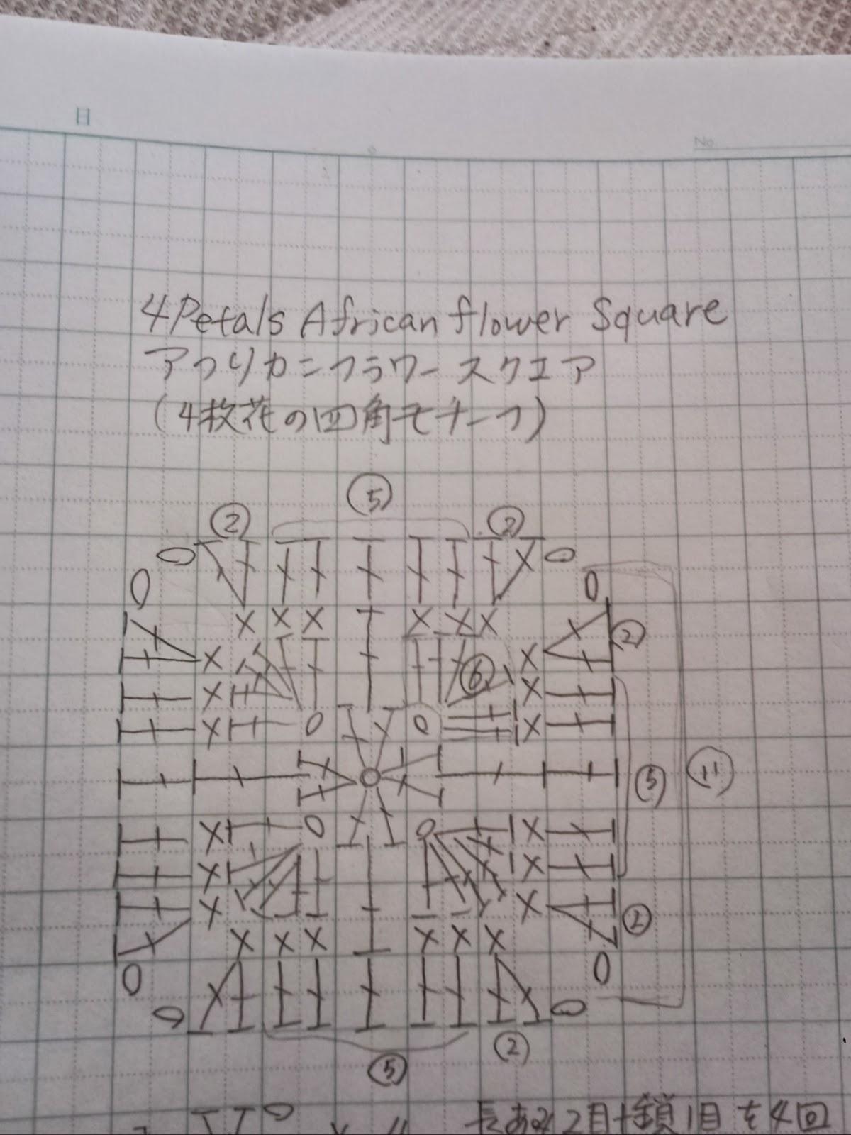アフリカンフラワー四角モチーフの編み図