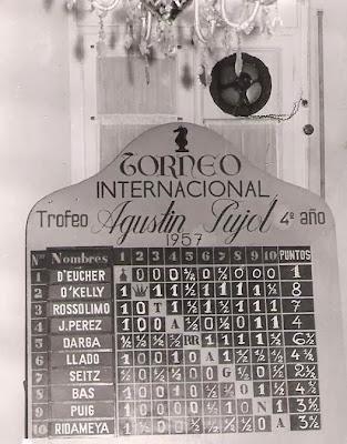 Panel de resultados del Torneo Internacional de Ajedrez Tarragona 1957