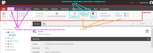 Sitecore Ribbon