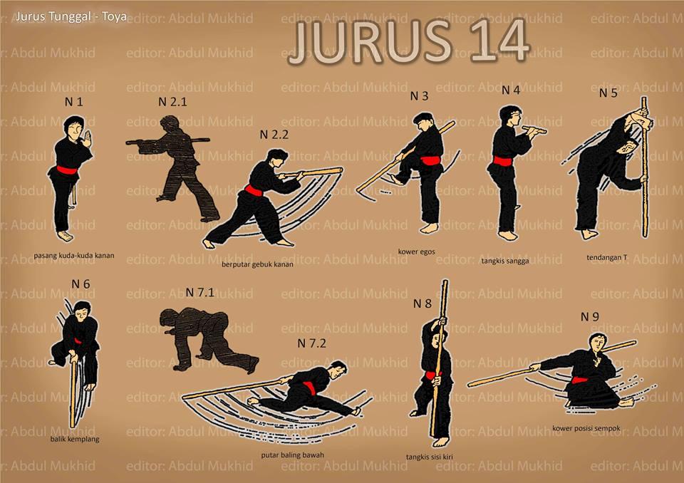 Download Jurus Psht 1 36 Guru Galeri