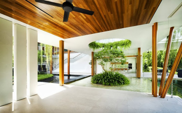 contemporary garden interior