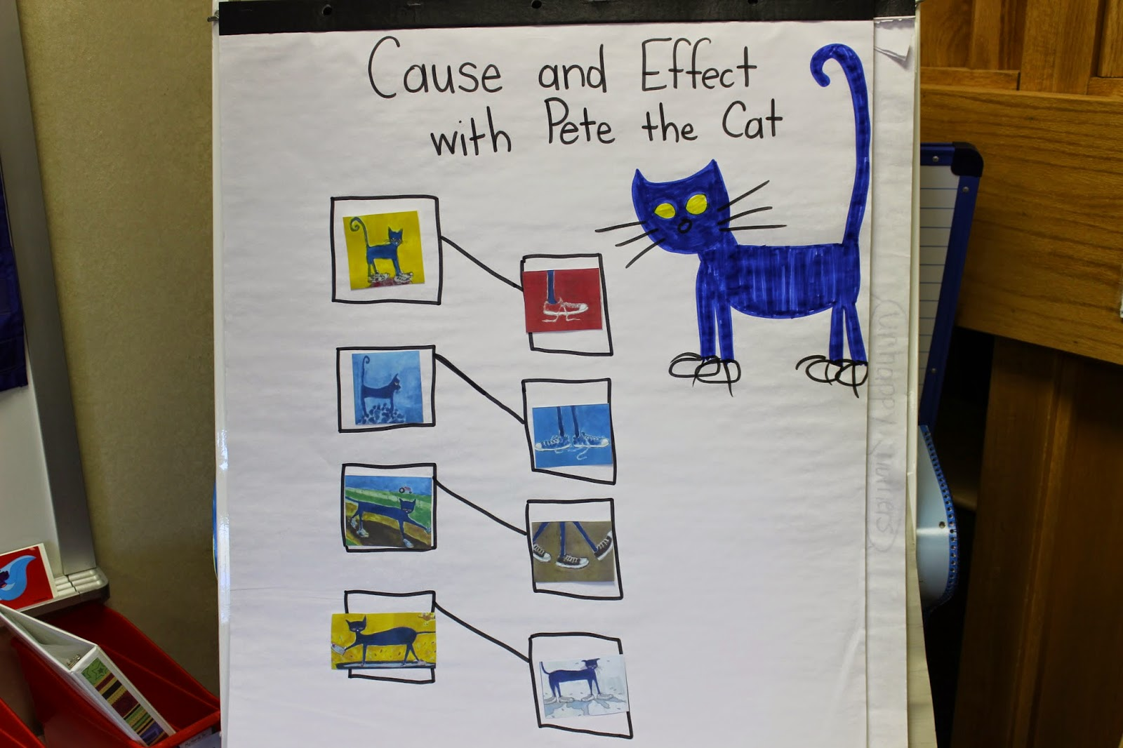Kindergarten With Mrs Trammell Learning About Cause And