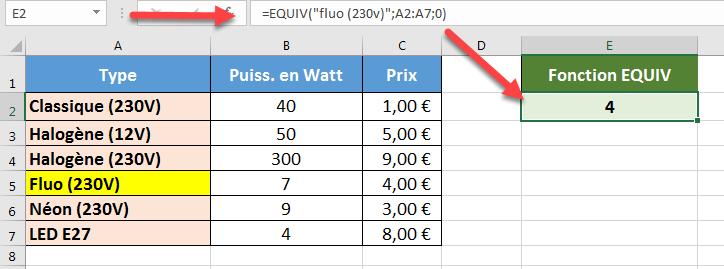 Fonction EQUIV -recherche dans une colonne-