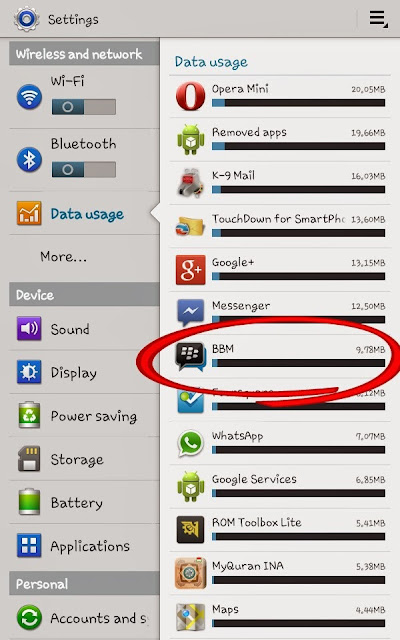 BBM for android boros data usage?