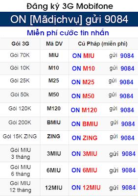 Hướng dẫn hủy 3G gói Miu của Mobifone