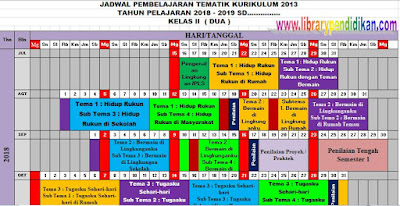 Jadwal Pelajaran Tematik Terpadu Kurikulum 2013 Kelas 2 SD Semester 1 Tahun Pelajaran 2018/2019