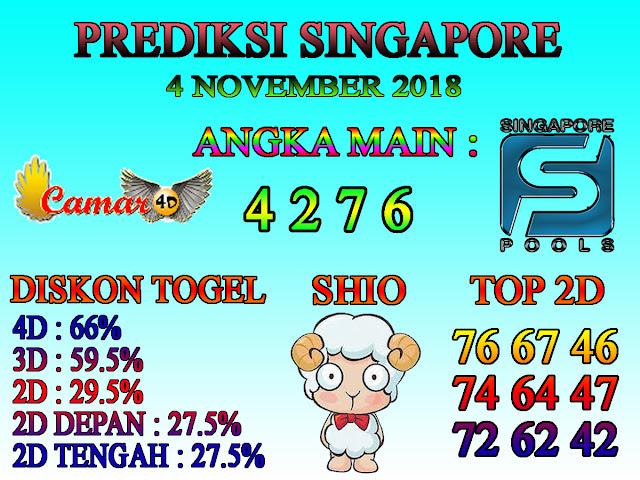 Prediksi Togel Singapore 4 November 2018