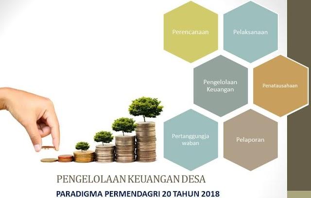 Dokumen Pengelolaan Keuangan Desa Versi PMDN 20 Tahun 2018