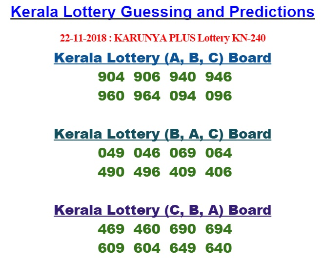 Lottery Prediction Formula