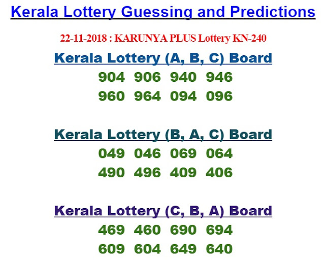 kerala lottery guessing tomorrow, kerala lottery guessing formula today, kerala lottery 3 number guessing formula, kerala lottery prediction chart tomorrow, kerala lottery tomorrow winning guessing number, kerala lottery guessing number tips, kerala lottery guessing tomorrow last 3 numbers, kerala lottery guessing whatsapp group