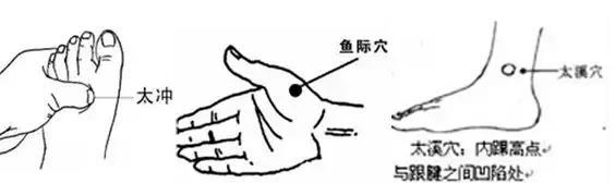 5大妙方能瀉火疏肝(瀉肝火)