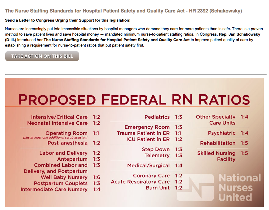 mandated minimum staff ratios 1 when reviewing information about mandatory staffing, which of the following would best reflect the current status a) many of the states in the united states have moved toward imposing mandatory licensed staffing requirements.