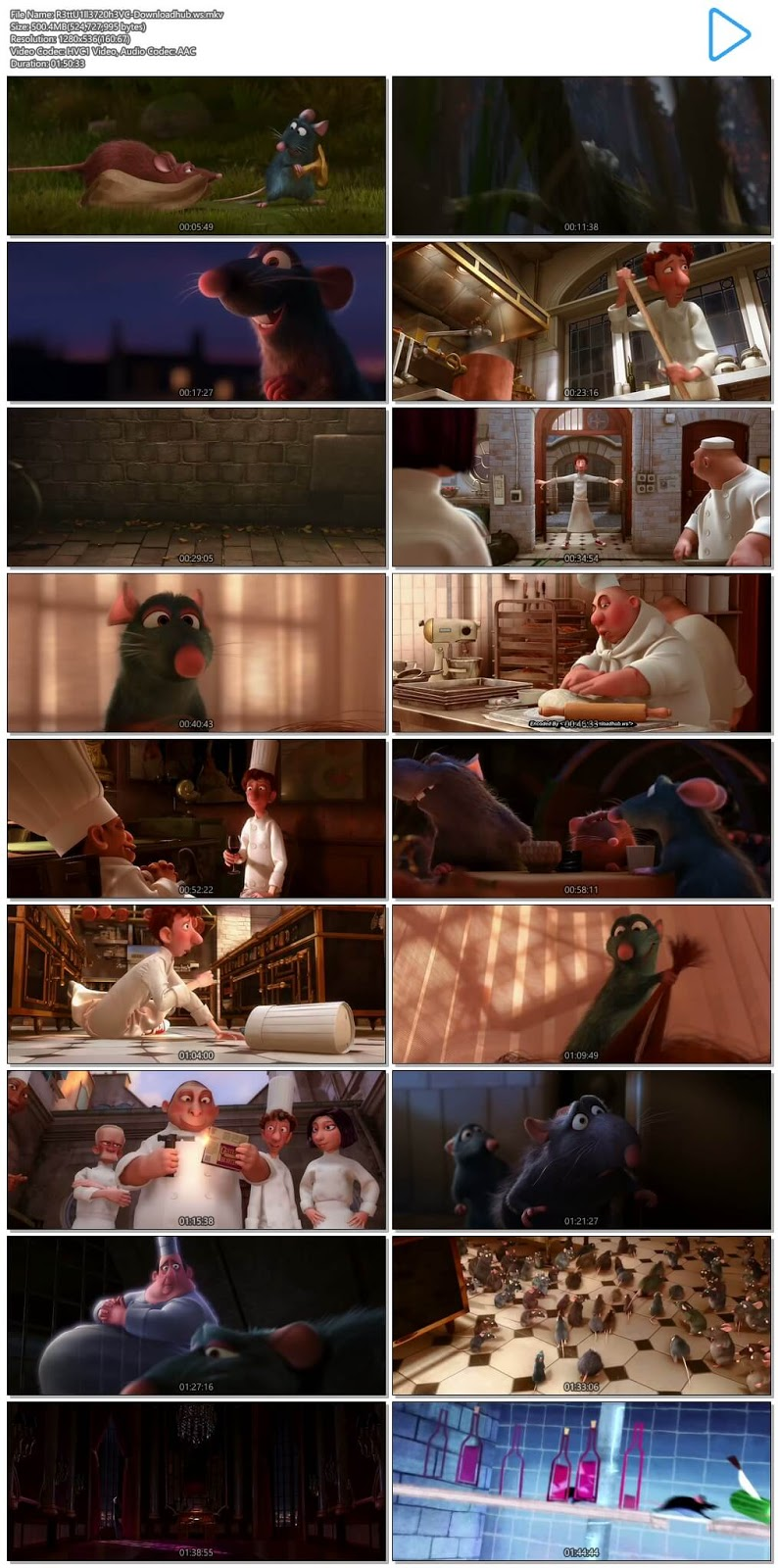Ratatouille 2007 Hindi Dual Audio 720p HEVC BluRay Free Download