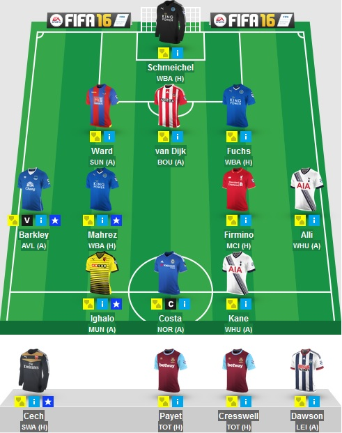 The Blogger's Team for Gameweek 28 in Fantasy Premier League