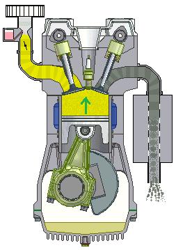 SI engine compression
