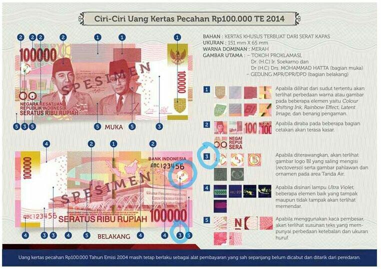 Ciri-Ciri Uang Kertas Pecahan Rp 100.000