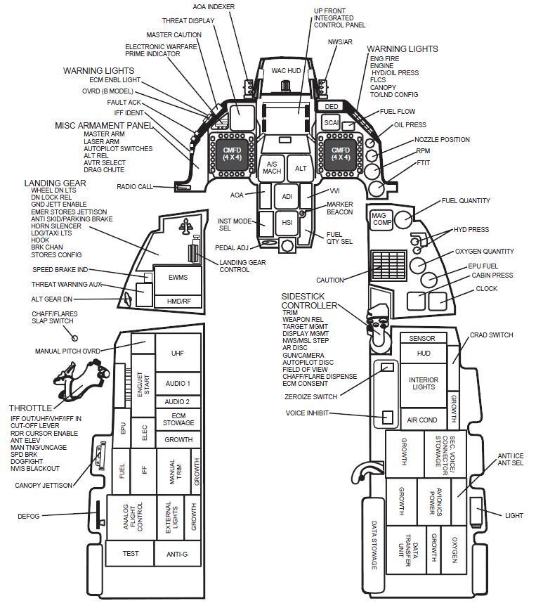 c 130 engine diagram rafale diagram wiring diagram
