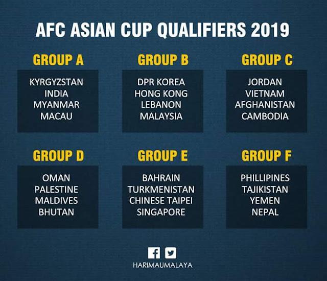 Jadual Perlawanan Kelayakan Piala Asia 2019 Pusingan Ketiga