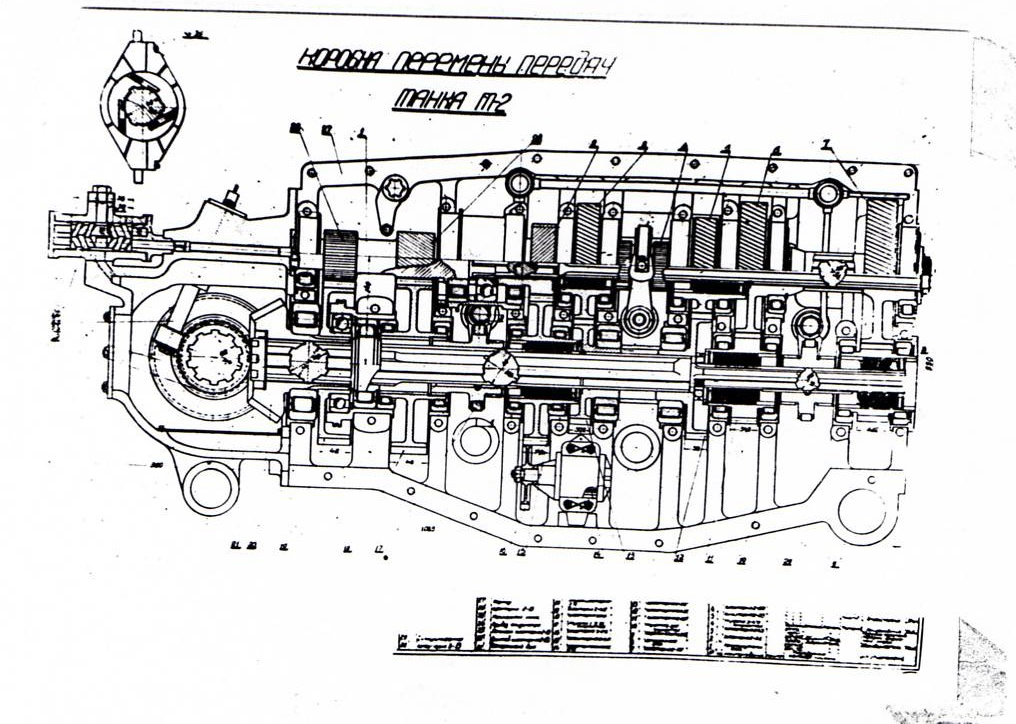 Tank Archives: PzII in Kubinka Archives