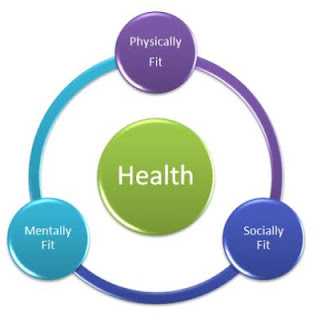 3 dimensions of health