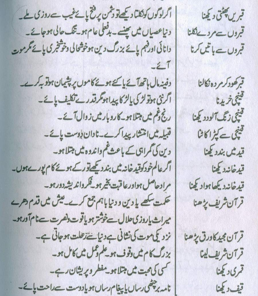 Meaning Of Warriors In Urdu Language: Dream Meaning Urdu
