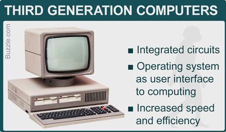 THIRD GENERATION COMPUTERS EPUB DOWNLOAD