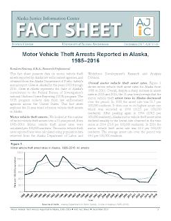 AJiC Fact Sheet 17-03