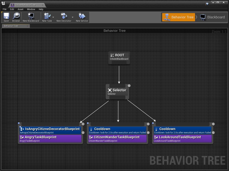 Behavior Tree' basic tutorial for RPG citizen | Game Engine