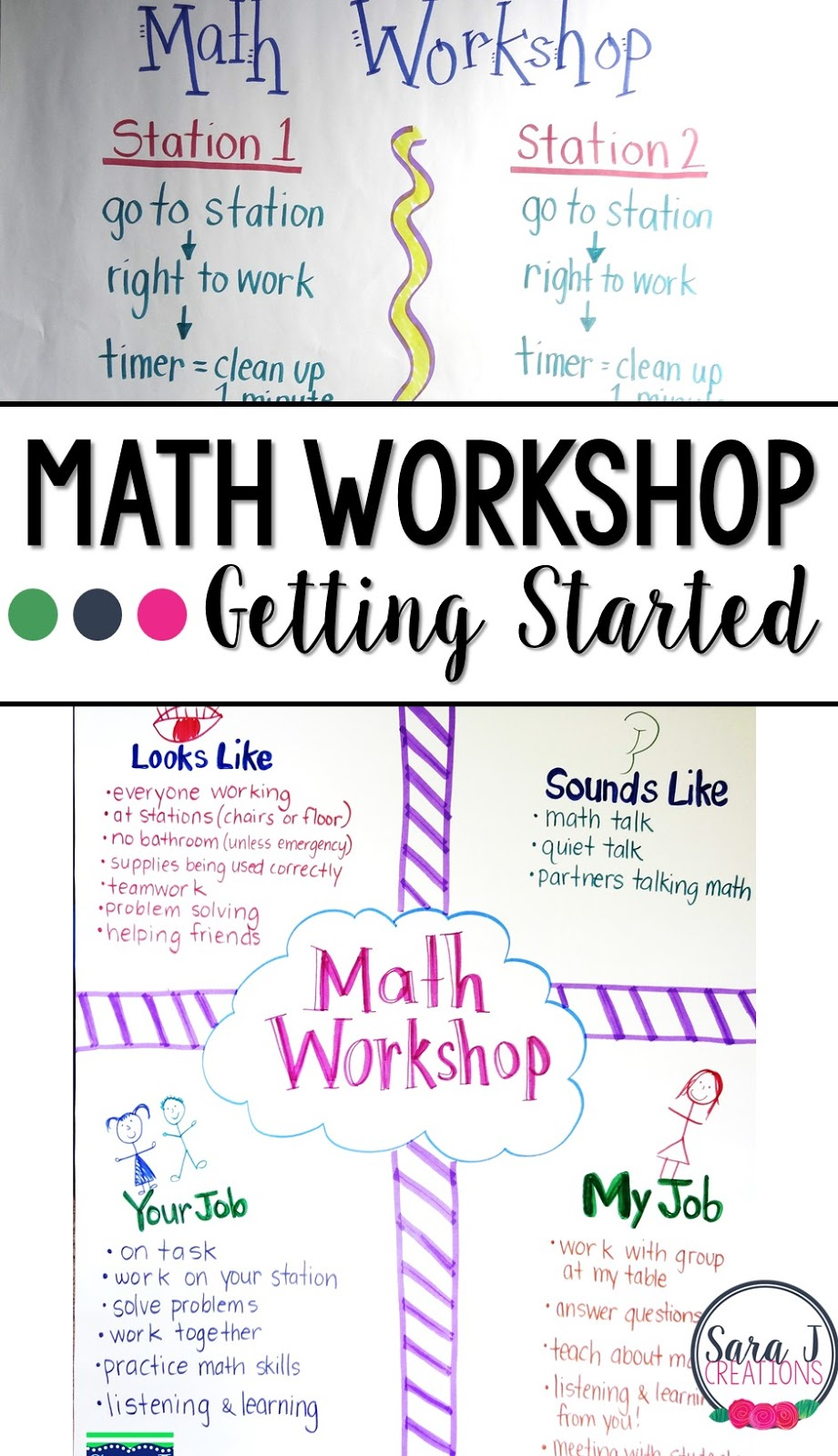 Getting started with math workshop in the elementary classroom