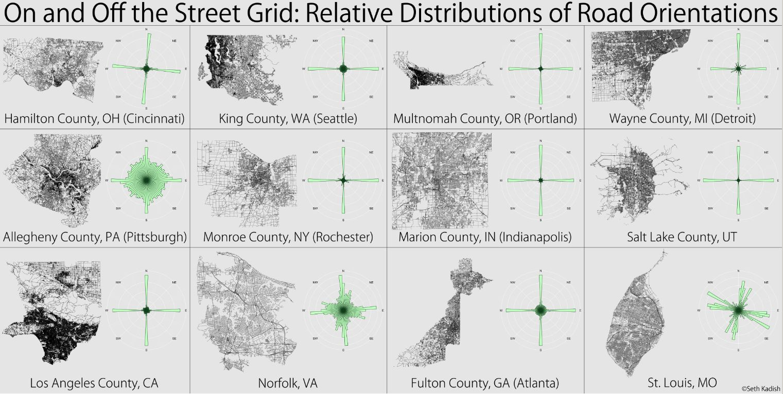 On & Off the street grid: relative distributions of road orientations