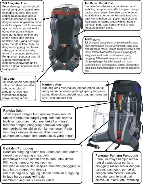 Hasil gambar untuk cara memilih tas carrier yang bagus