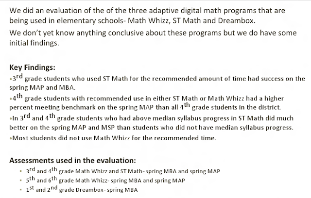 Comparing Math Whizz With Other Digital Online Math Programs