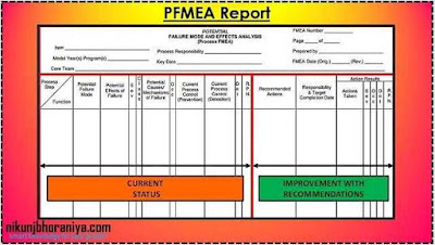 PFMEA (Potential Failure Mode Effects Analysis) Report