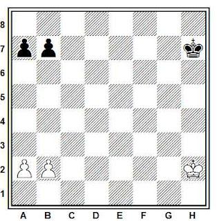 Ganancia de tiempo con dos peones en los finales de ajedrez
