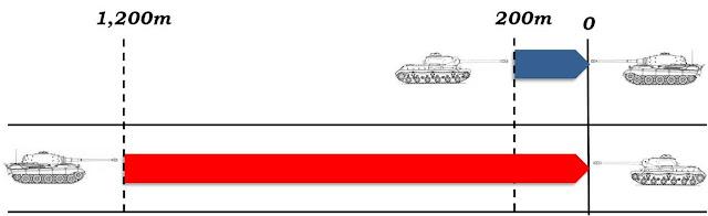 JS-2 vs Tiger II