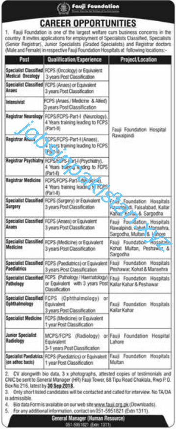 Fauji Foundation Jobs September 2018