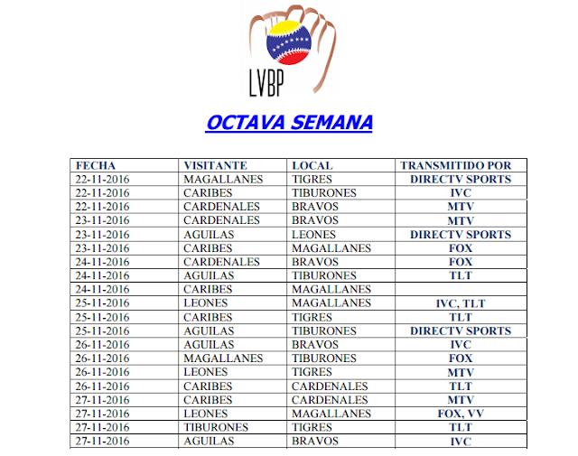 Calendario Completo del Beisbol Profesional Venezolano con las Transmisiones Televisivas LVBP 8