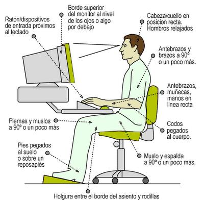 Fisioterapia consejos de c mo cuidar la postura para el for Ergonomia en el trabajo de oficina