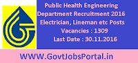 Public Health Engineering Department Recruitment