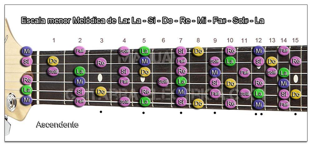 Escala Guitarra menor Melódica (La - A)
