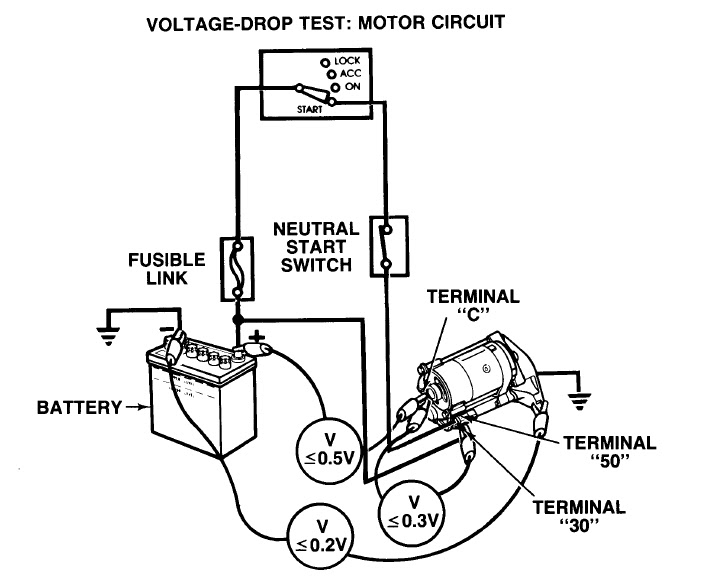 Do It YourSelf: Toyota Starting Systems