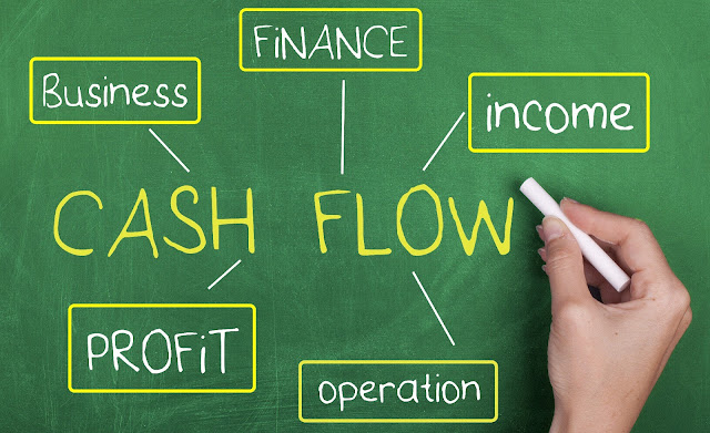 Cash flow statement: prepare it by yourself from scratch