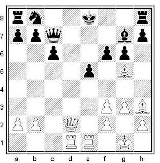 Posición de la partida de ajedrez Fahnenschmidt - Stohl (Munich, 1993)
