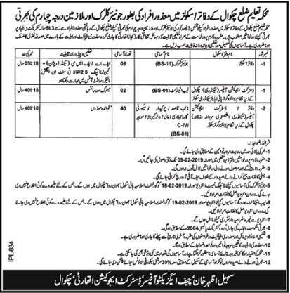 Education Department Chakwal Announced Jobs in Chakwal