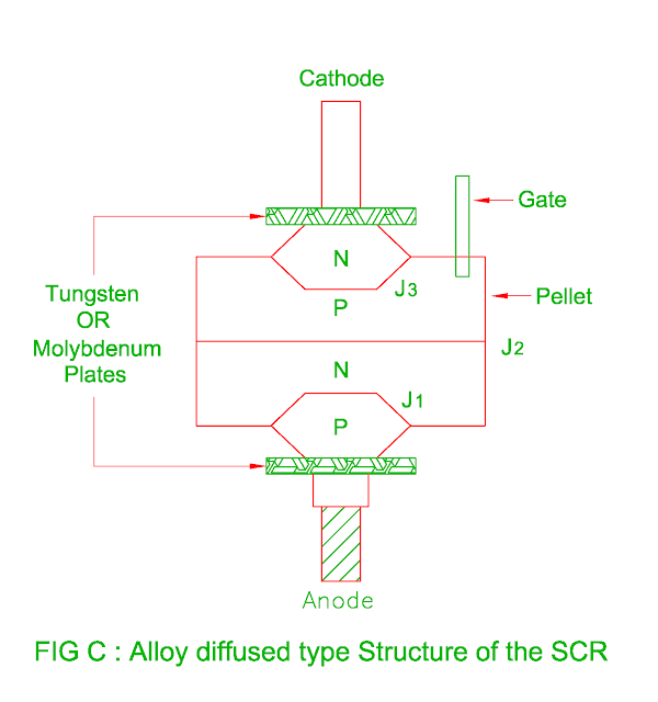 alloy-diffused-structure-of-the-scr.png