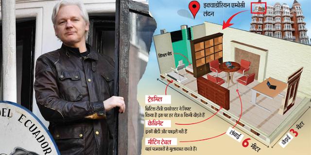 दुनिया का सबसे ईमानदार पत्रकार, 6 साल से 6x3 के एक कमरे में रह रहा है