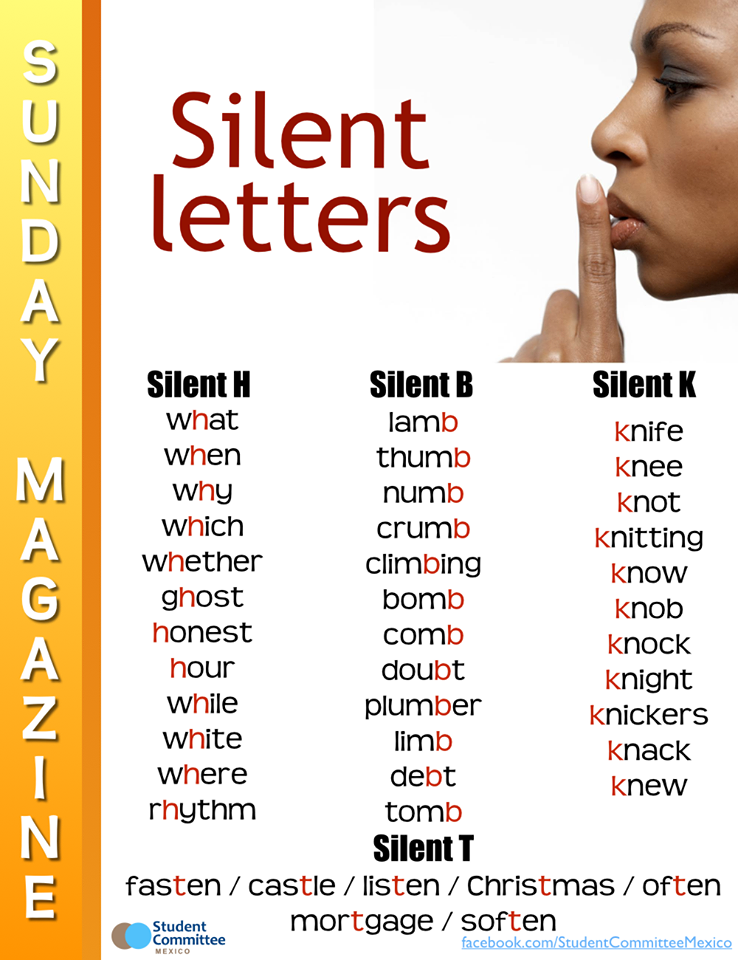 List Of Silent Letter Words In English Pdf