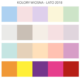 kolory wiosna 2018